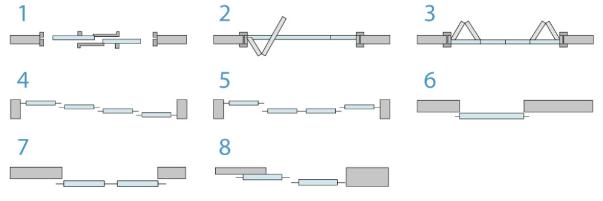 Способы открывания раздвижной двери
